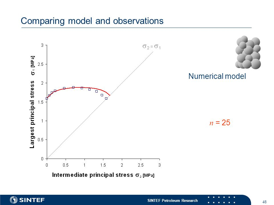 SINTEF Petroleum Research 48 Comparing model and observations Numerical model n = 25