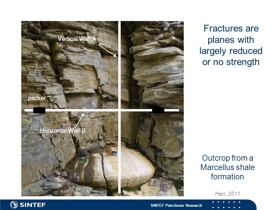 SINTEF Petroleum Research Outcrop from a Marcellus shale formation Han, 2011 Fractures are planes with largely reduced or no strength