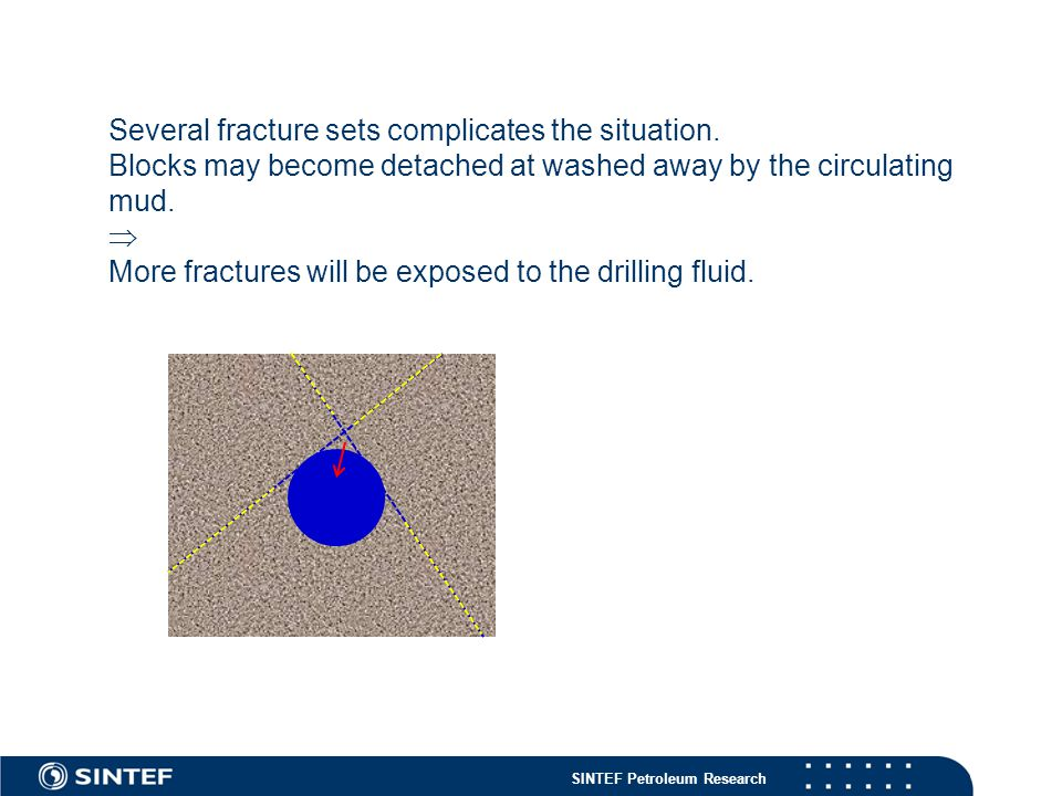 SINTEF Petroleum Research Several fracture sets complicates the situation.