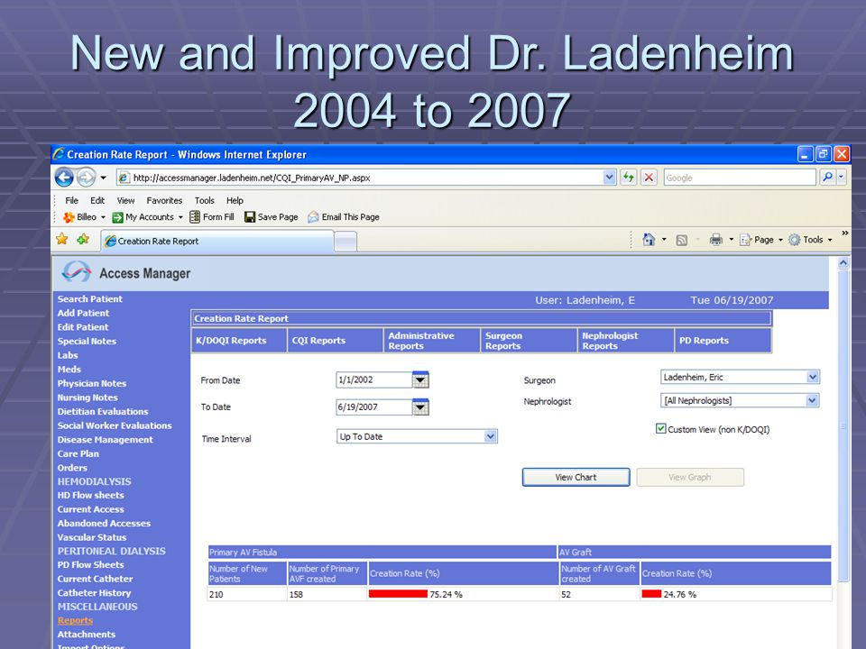 The Good Old Days of Dialysis Access Surgery Eric D. Ladenheim MD ...