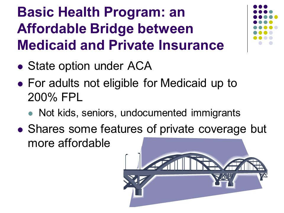 Basic Health Program: an Affordable Bridge between Medicaid and Private Insurance State option under ACA For adults not eligible for Medicaid up to 200% FPL Not kids, seniors, undocumented immigrants Shares some features of private coverage but more affordable