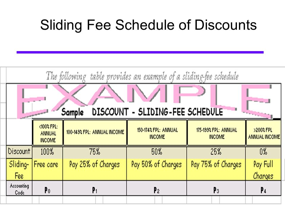 Sliding Fee Schedule of Discounts