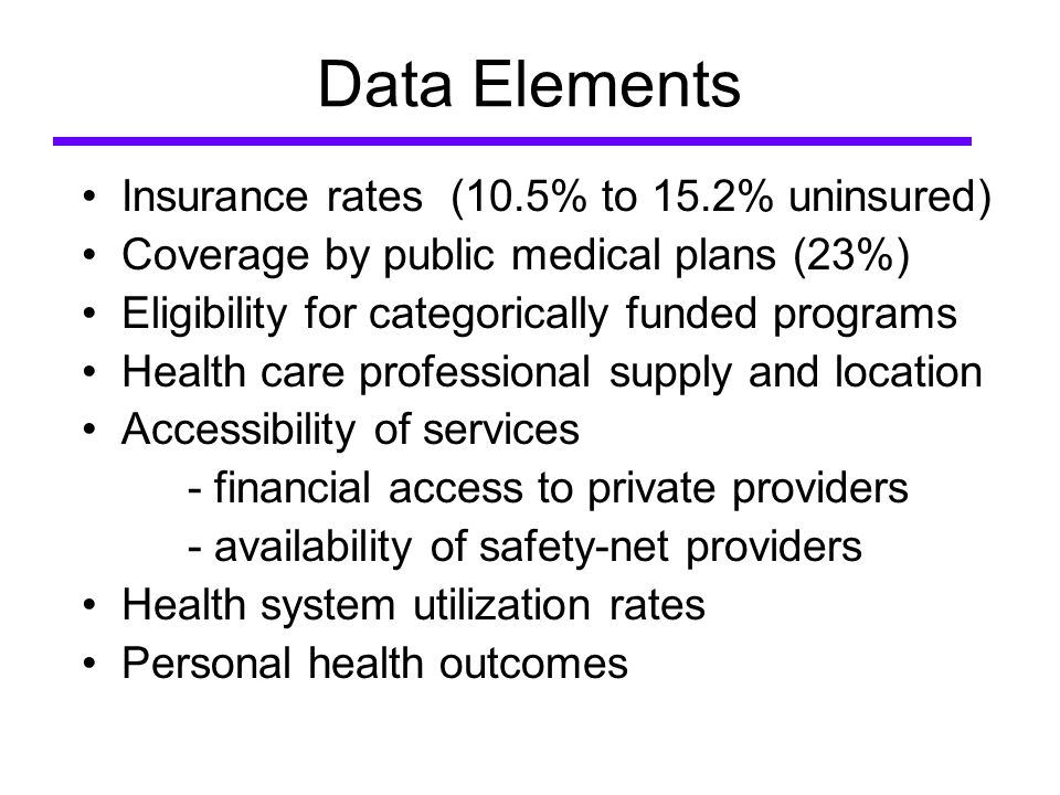 Data Elements Insurance rates (10.5% to 15.2% uninsured) Coverage by public medical plans (23%) Eligibility for categorically funded programs Health care professional supply and location Accessibility of services - financial access to private providers - availability of safety-net providers Health system utilization rates Personal health outcomes
