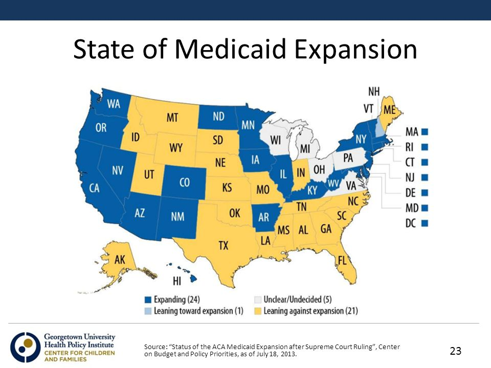 State of Medicaid Expansion Source: Status of the ACA Medicaid Expansion after Supreme Court Ruling , Center on Budget and Policy Priorities, as of July 18, 2013.