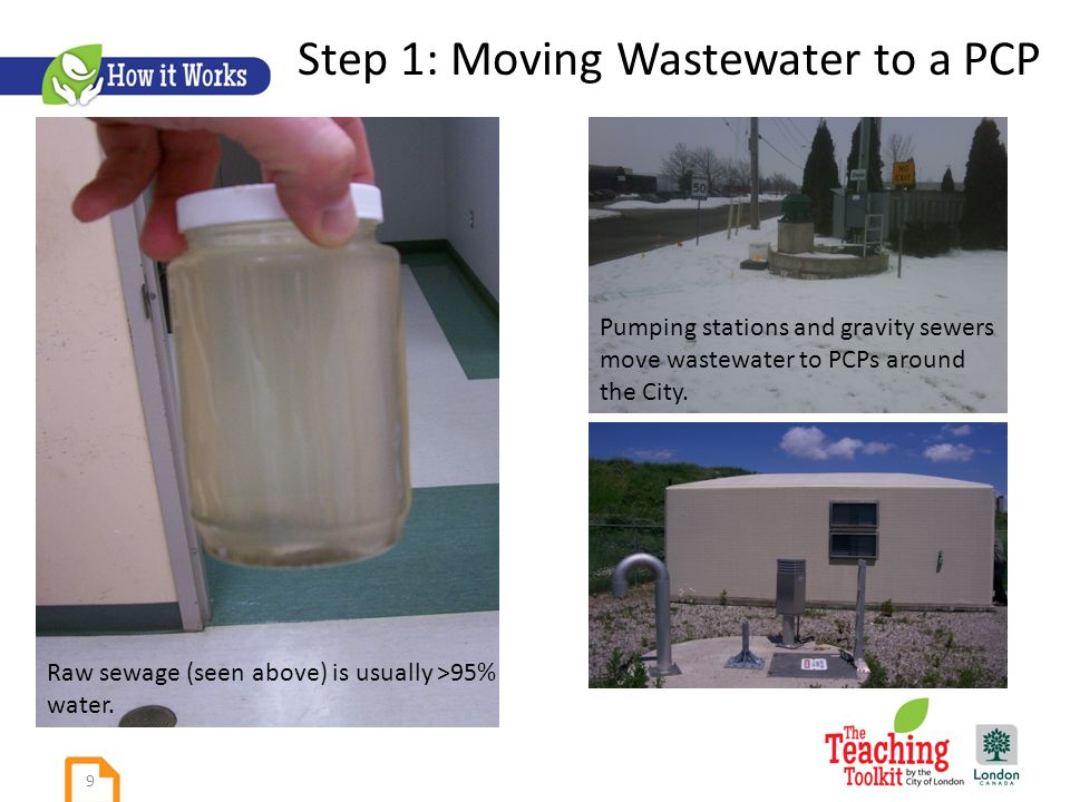 Step 1: Moving Wastewater to a PCP Raw sewage (seen above) is usually >95% water.