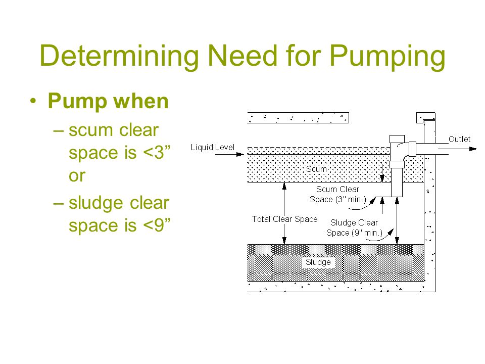 Determining Need for Pumping Pump when –scum clear space is <3 or –sludge clear space is <9