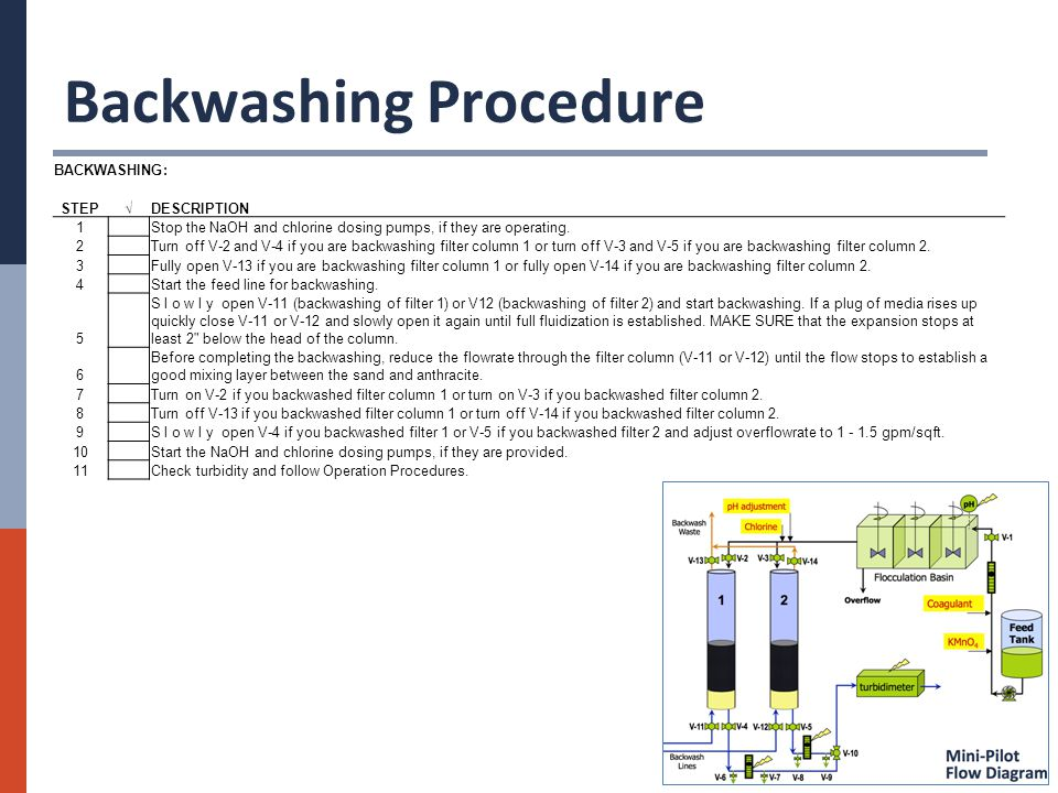 Backwashing Procedure BACKWASHING: STEP√DESCRIPTION 1 Stop the NaOH and chlorine dosing pumps, if they are operating.