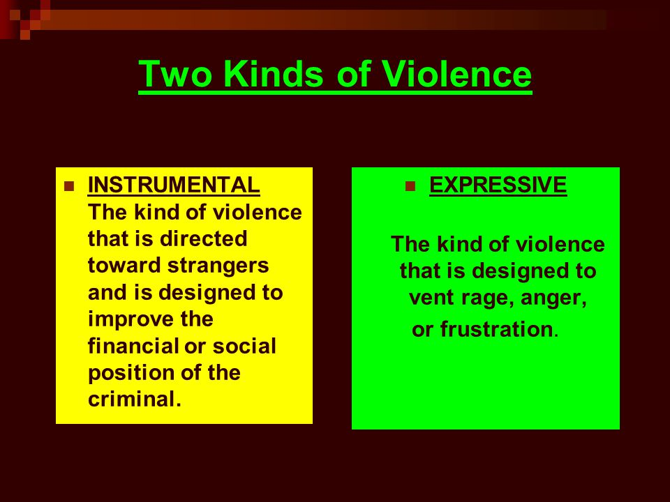 2003 Wadsworth Publishing Co Chapter Ten Violent Crimes