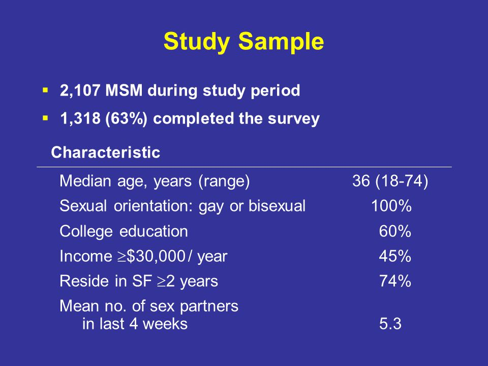 Study Sample  2,107 MSM during study period  1,318 (63%) completed the survey Characteristic Median age, years (range) 36 (18-74) Sexual orientation: gay or bisexual 100% College education 60% Income  $30,000/ year 45% Reside in SF  2 years 74% Mean no.