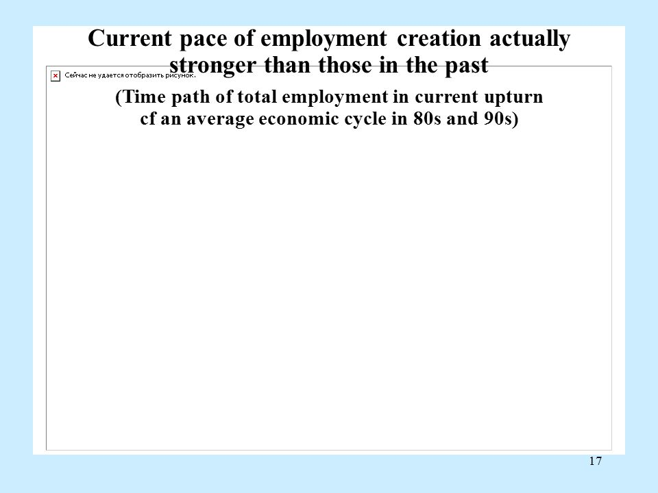 17 Current pace of employment creation actually stronger than those in the past (Time path of total employment in current upturn cf an average economic cycle in 80s and 90s)