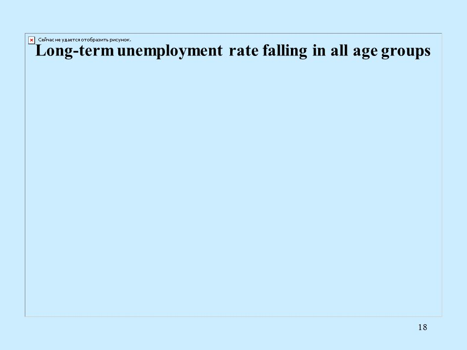 18 Long-term unemployment rate falling in all age groups