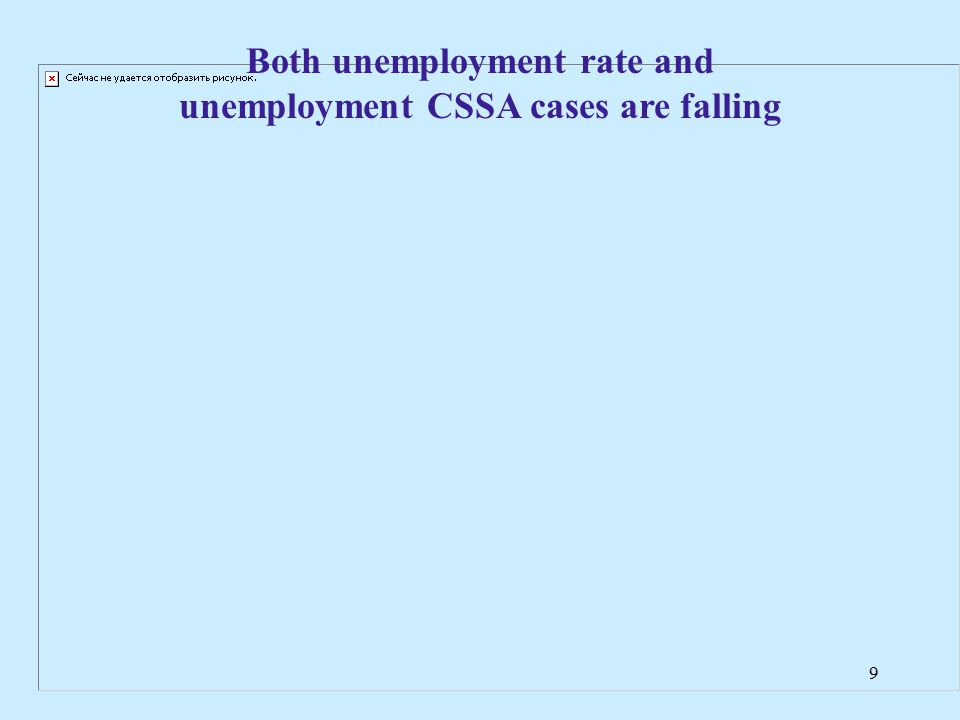 9 Both unemployment rate and unemployment CSSA cases are falling