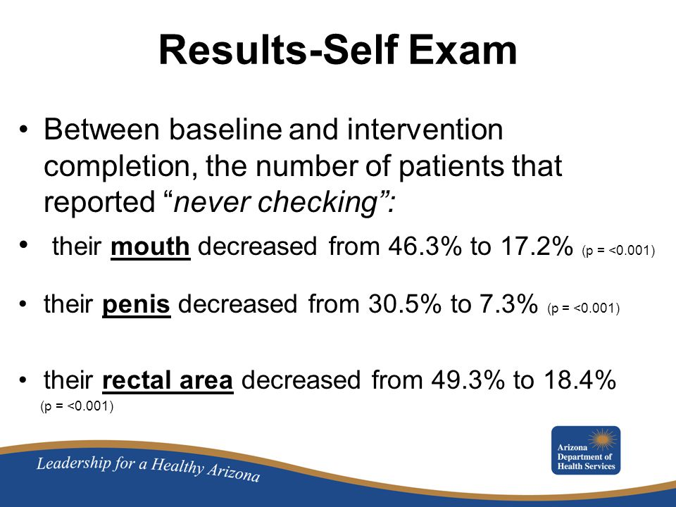 Results-Self Exam Between baseline and intervention completion, the number of patients that reported never checking : their mouth decreased from 46.3% to 17.2% (p = <0.001) their penis decreased from 30.5% to 7.3% (p = <0.001) their rectal area decreased from 49.3% to 18.4% (p = <0.001)