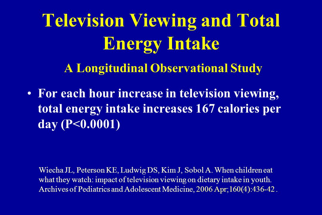 Television Viewing and Total Energy Intake A Longitudinal Observational Study For each hour increase in television viewing, total energy intake increases 167 calories per day (P<0.0001) Wiecha JL, Peterson KE, Ludwig DS, Kim J, Sobol A.