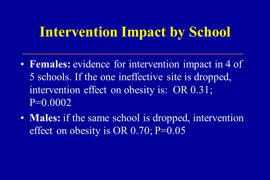 Intervention Impact by School Females: evidence for intervention impact in 4 of 5 schools.