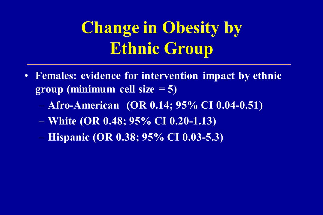 Change in Obesity by Ethnic Group Females: evidence for intervention impact by ethnic group (minimum cell size = 5) –Afro-American (OR 0.14; 95% CI ) –White (OR 0.48; 95% CI ) –Hispanic (OR 0.38; 95% CI )