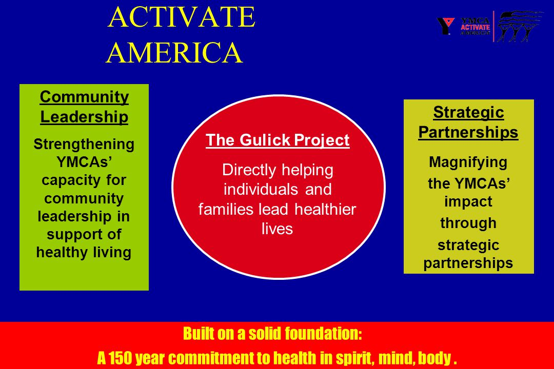 ACTIVATE AMERICA The Gulick Project Directly helping individuals and families lead healthier lives Community Leadership Strengthening YMCAs' capacity for community leadership in support of healthy living Strategic Partnerships Magnifying the YMCAs' impact through strategic partnerships Built on a solid foundation: A 150 year commitment to health in spirit, mind, body.