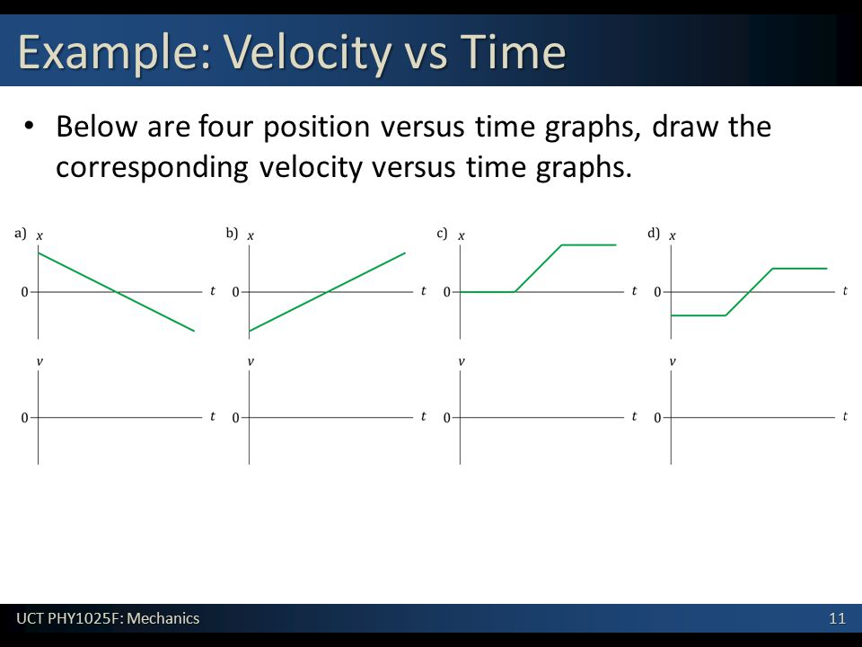 11 UCT PHY1025F: Mechanics Example: Velocity vs Time Below are four position versus time graphs, draw the corresponding velocity versus time graphs.