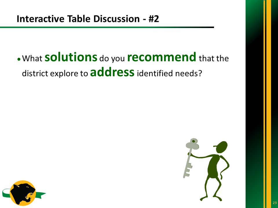 Interactive Table Discussion - #2 23 ● What solutions do you recommend that the district explore to address identified needs