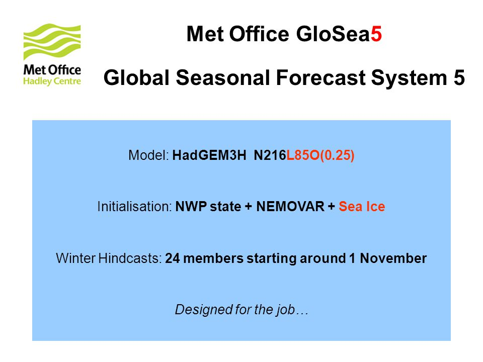 Met Office GloSea5 Global Seasonal Forecast System 5 Model: HadGEM3H N216L85O(0.25) Initialisation: NWP state + NEMOVAR + Sea Ice Winter Hindcasts: 24 members starting around 1 November Designed for the job…