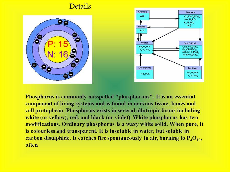 Phosphorus Atomic Number15 Atomic Symbolp Atomic Weight Electron