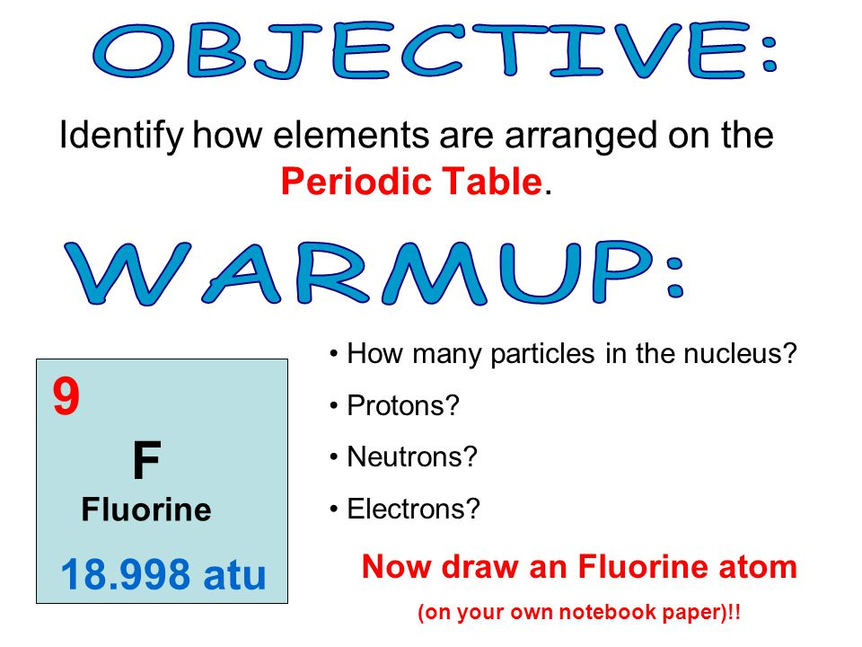 Identify How Elements Are Arranged On The Periodic Table F Fluorine