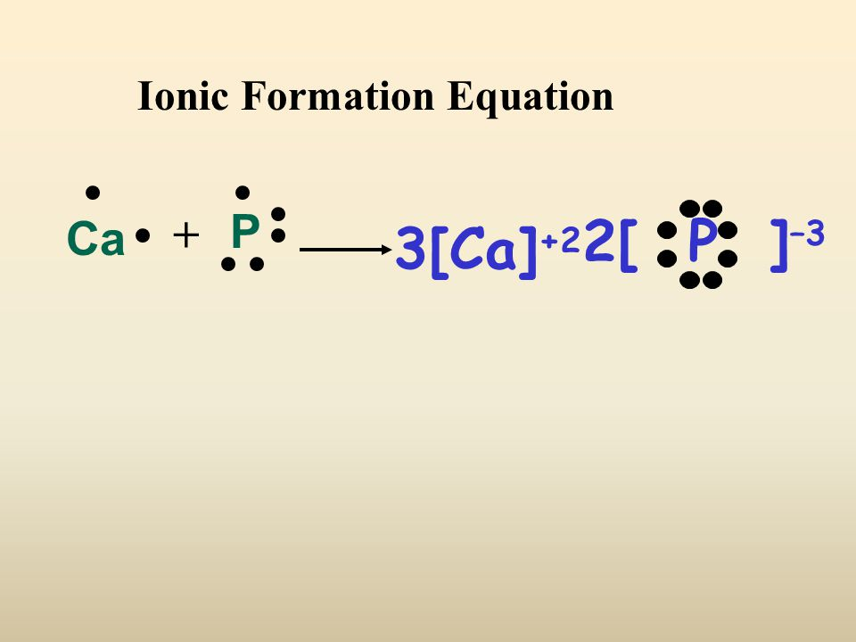 Ionic Formation Equation Ca P + 2[ P ] –3 3[Ca] +2
