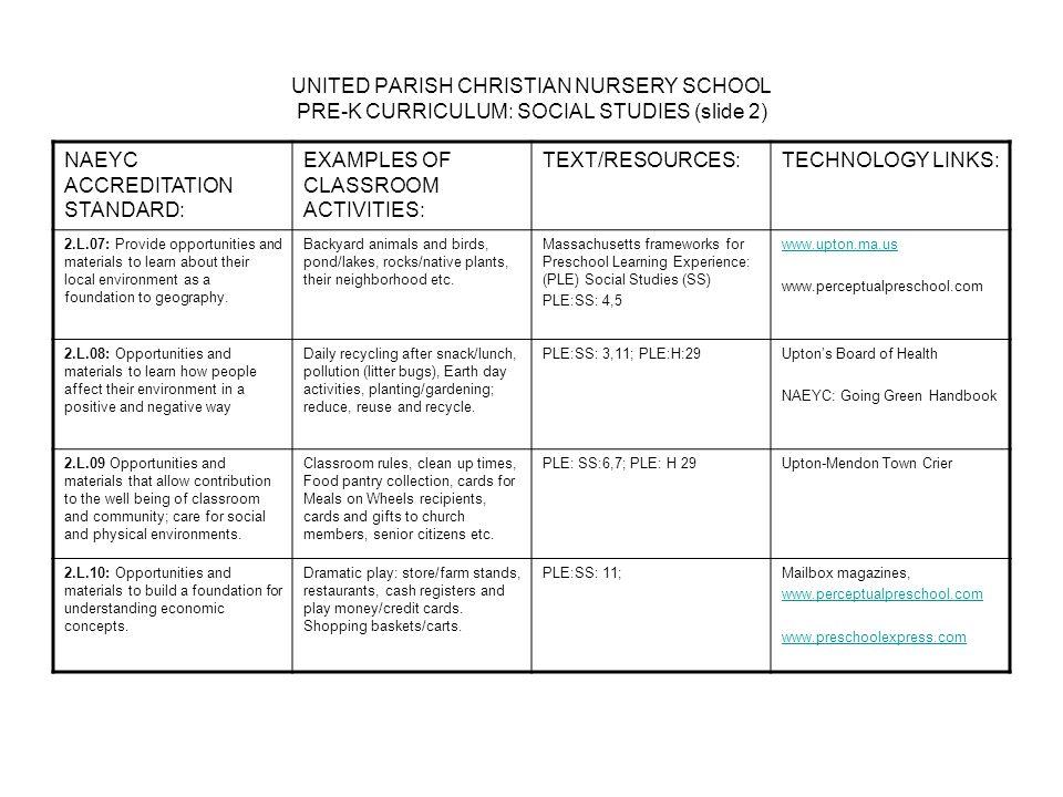 United Parish Christian Nursery School Pre K Curriculum English