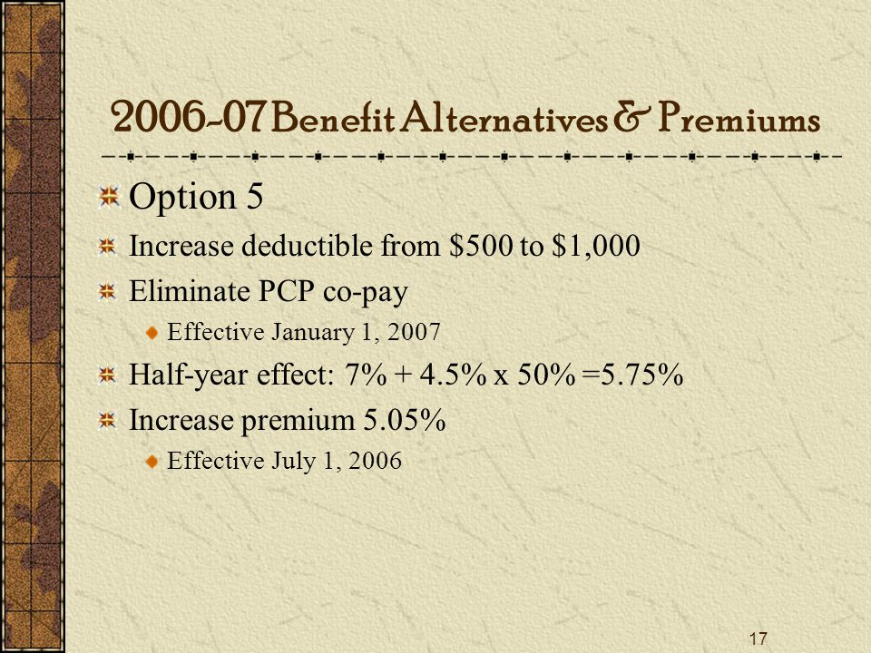 17 Option 5 Increase deductible from $500 to $1,000 Eliminate PCP co-pay Effective January 1, 2007 Half-year effect: 7% + 4.5% x 50% =5.75% Increase premium 5.05% Effective July 1, Benefit Alternatives & Premiums