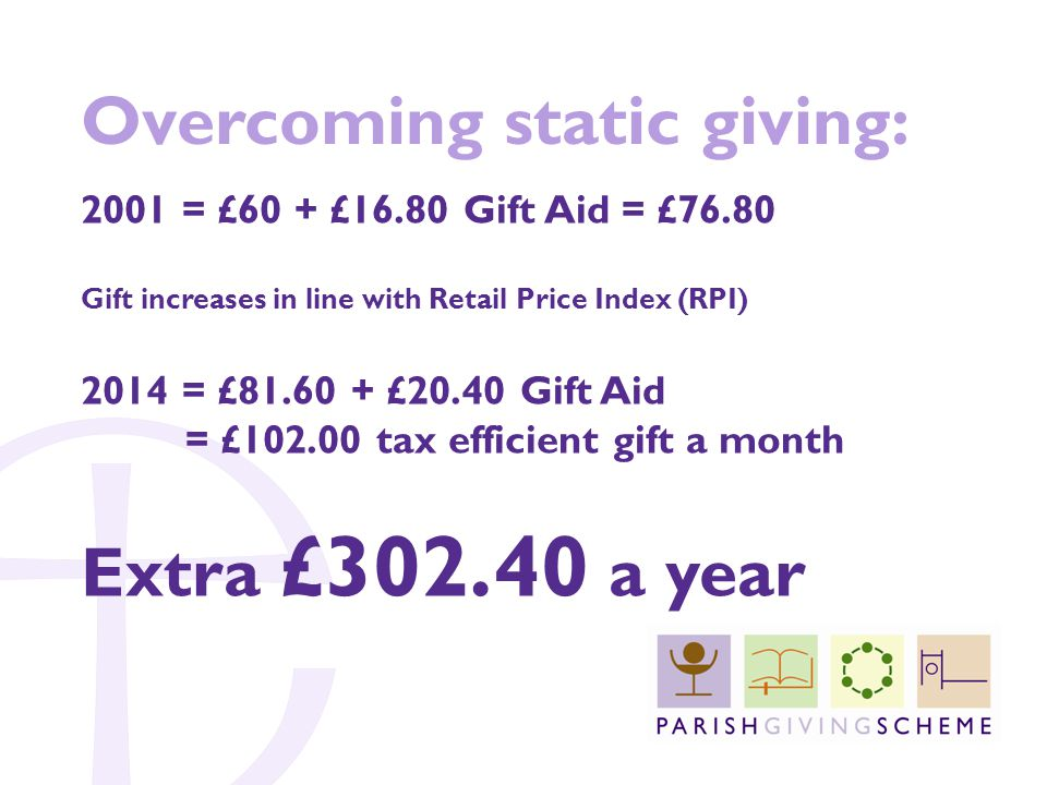 Overcoming static giving: 2001 = £60 + £16.80 Gift Aid = £76.80 Gift increases in line with Retail Price Index (RPI) 2014 = £ £20.40 Gift Aid = £ tax efficient gift a month Extra £ a year
