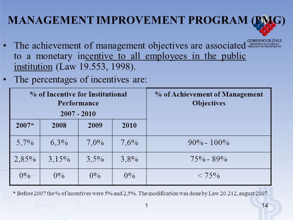 114 The achievement of management objectives are associated to a monetary incentive to all employees in the public institution (Law , 1998).
