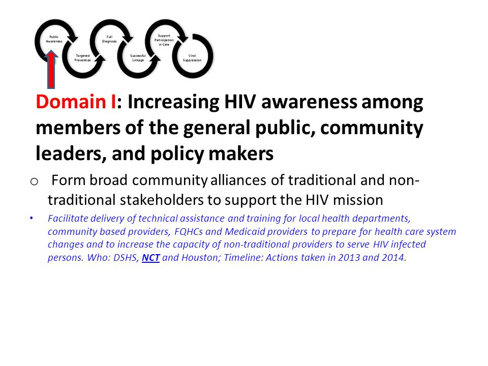 Domain I: Increasing HIV awareness among members of the general public, community leaders, and policy makers o Form broad community alliances of traditional and non- traditional stakeholders to support the HIV mission Facilitate delivery of technical assistance and training for local health departments, community based providers, FQHCs and Medicaid providers to prepare for health care system changes and to increase the capacity of non-traditional providers to serve HIV infected persons.