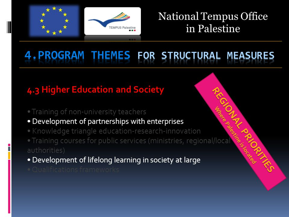 National Tempus Office in Palestine 4.3 Higher Education and Society Training of non-university teachers Development of partnerships with enterprises Knowledge triangle education-research-innovation Training courses for public services (ministries, regional/local authorities) Development of lifelong learning in society at large Qualifications frameworks REGIONAL PRIORITIES Where Palestine is located