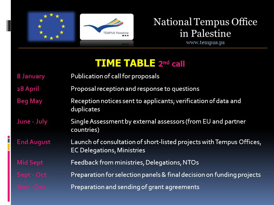 National Tempus Office in Palestine   TIME TABLE 2 nd call 8 January Publication of call for proposals 28 AprilProposal reception and response to questions Beg MayReception notices sent to applicants; verification of data and duplicates June - July Single Assessment by external assessors (from EU and partner countries) End August Launch of consultation of short-listed projects with Tempus Offices, EC Delegations, Ministries Mid SeptFeedback from ministries, Delegations, NTOs Sept - OctPreparation for selection panels & final decision on funding projects Nov - DecPreparation and sending of grant agreements