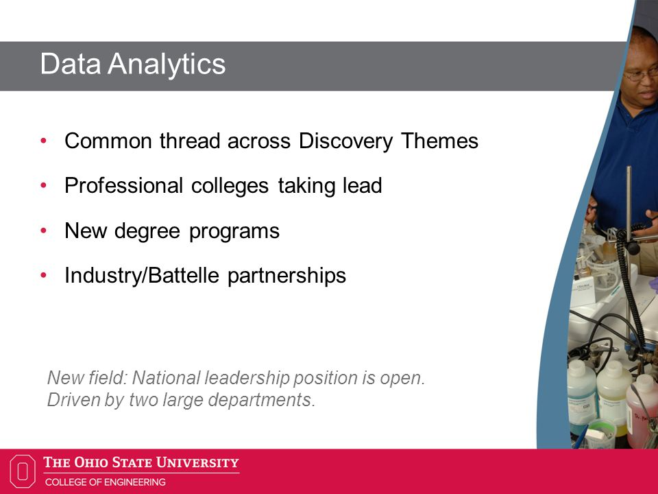 Data Analytics Common thread across Discovery Themes Professional colleges taking lead New degree programs Industry/Battelle partnerships New field: National leadership position is open.