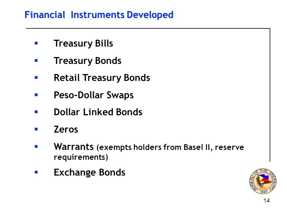 14 Financial Instruments Developed  Treasury Bills  Treasury Bonds  Retail Treasury Bonds  Peso-Dollar Swaps  Dollar Linked Bonds  Zeros  Warrants (exempts holders from Basel II, reserve requirements)  Exchange Bonds