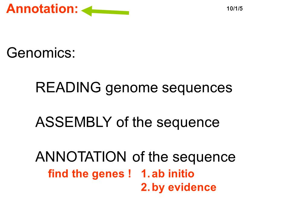 Genomics: READING genome sequences ASSEMBLY of the sequence ANNOTATION of the sequence find the genes .