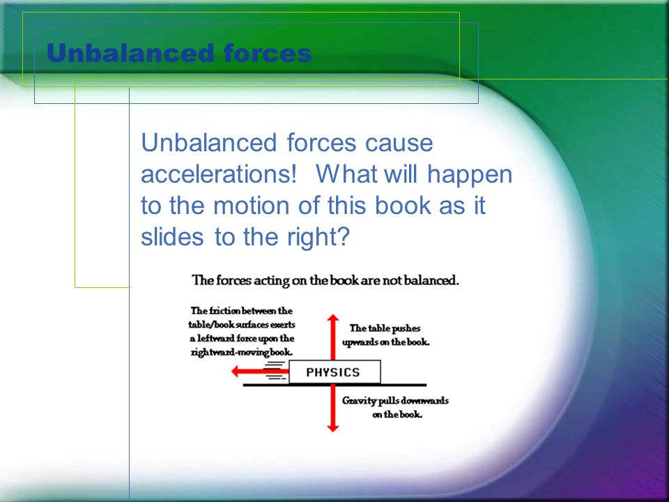 Unbalanced forces Unbalanced forces cause accelerations.