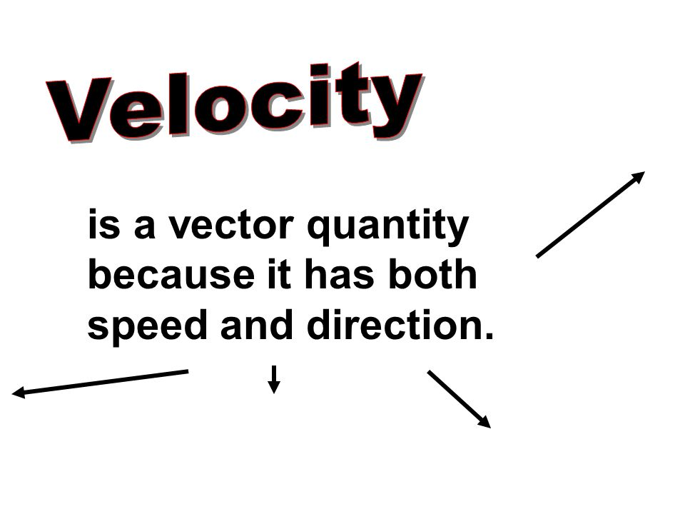 is a vector quantity because it has both speed and direction.
