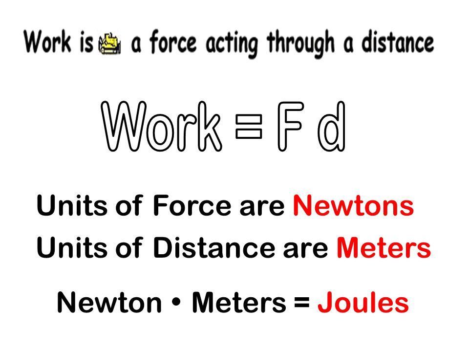 Units of Force are Newtons Units of Distance are Meters Newton Meters = Joules