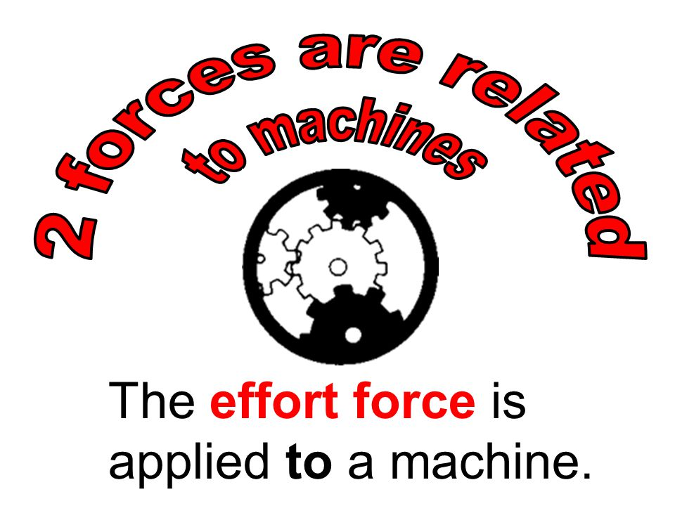 The effort force is applied to a machine.