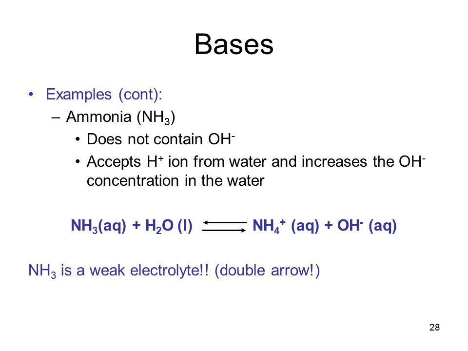 28 Bases Examples (cont): –Ammonia (NH 3 ) Does not contain OH - Accepts H + ion from water and increases the OH - concentration in the water NH 3 (aq) + H 2 O (l) NH 4 + (aq) + OH - (aq) NH 3 is a weak electrolyte!.