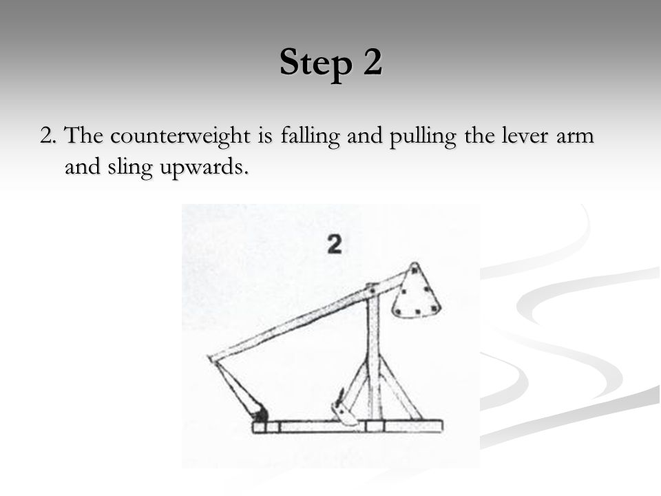 Step 2 2. The counterweight is falling and pulling the lever arm and sling upwards.