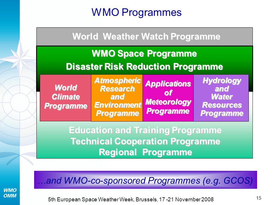 14 5th European Space Weather Week, Brussels, November 2008 Potential scope of WMO's support Space Weather observation in WIGOS Space Weather data exchange through WIS Space Weather warning and product delivery Possibly integrated with meteorological/hazard warnings Interaction with operational user communities Effects of Solar activity on climate  Partnership with ISES, UN-COPUOS, ICAO, ITU, IMO