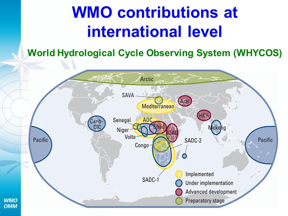 WMO contributions at international level World Hydrological Cycle Observing System (WHYCOS)