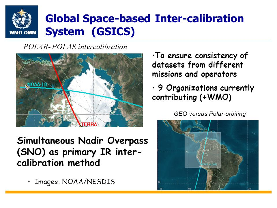 WMO OMM POLAR- POLAR intercalibration Images: NOAA/NESDIS To ensure consistency of datasets from different missions and operators 9 Organizations currently contributing (+WMO) GEO versus Polar-orbiting Simultaneous Nadir Overpass (SNO) as primary IR inter- calibration method Global Space-based Inter-calibration System (GSICS)