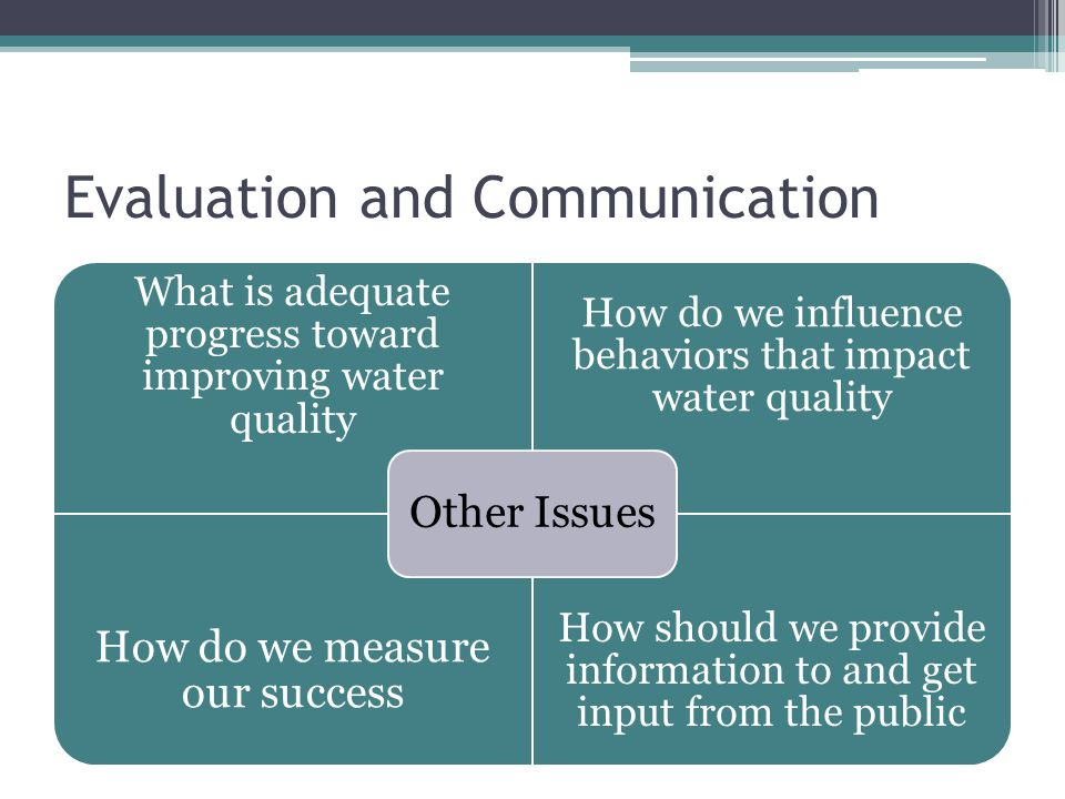 Evaluation and Communication What is adequate progress toward improving water quality How do we influence behaviors that impact water quality How do we measure our success How should we provide information to and get input from the public Other Issues