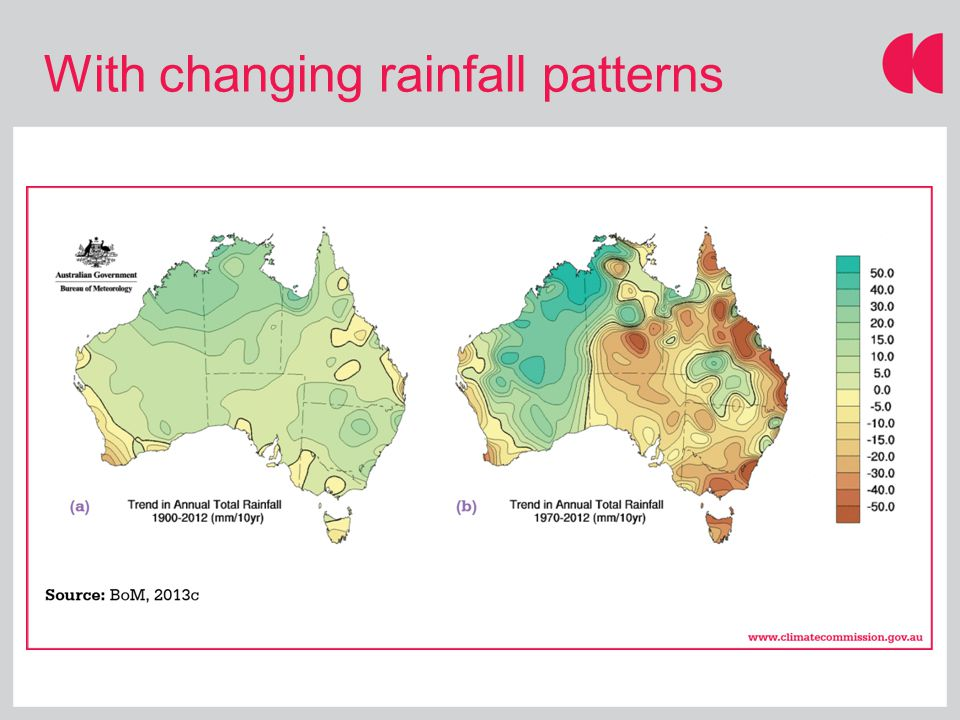 With changing rainfall patterns