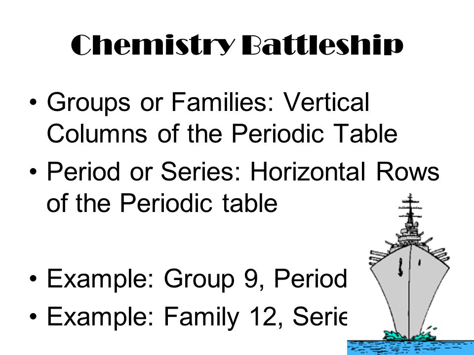 Ppt download 3 chemistry battleship groups or families vertical columns of the periodic table period or series horizontal rows of the periodic table example group 9 urtaz Choice Image