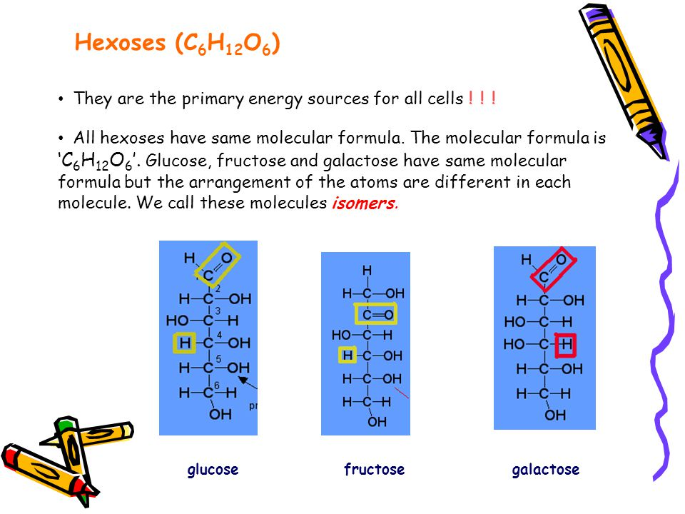 Hexoses (C 6 H 12 O 6 ) All hexoses have same molecular formula.
